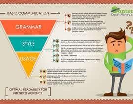 aindrila1985 tarafından Craft a Infographic about Grammar için no 5
