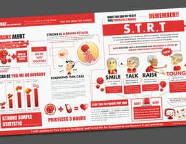 #8 pentru Graphic Design for Infographic Page Design and some research. de către Decafe