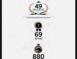 Decafe tarafından Design an infographic için no 5