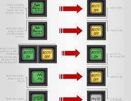 mbayleea tarafından G Screen Product Explainer Infographic için no 5