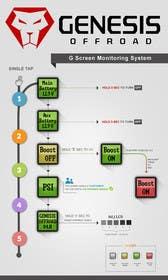 tdesignstulasi tarafından G Screen Product Explainer Infographic için no 13