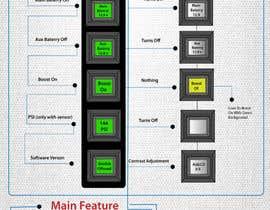 afsana2324 tarafından G Screen Product Explainer Infographic için no 24