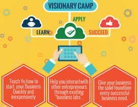 #15 untuk Design infographic flyer oleh ambalaonline1