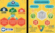 Graphic Design Entri Peraduan #38 for Design infographic flyer