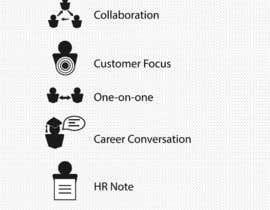 #7 cho Design some activity type icons for SocialHr.me bởi moneyluncher