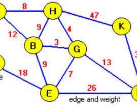 #10 for parallel program for an algorithem by rebonmalik
