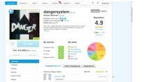 #626 for Scriptlance Users: Complete your Profile and Win! by dangersystem