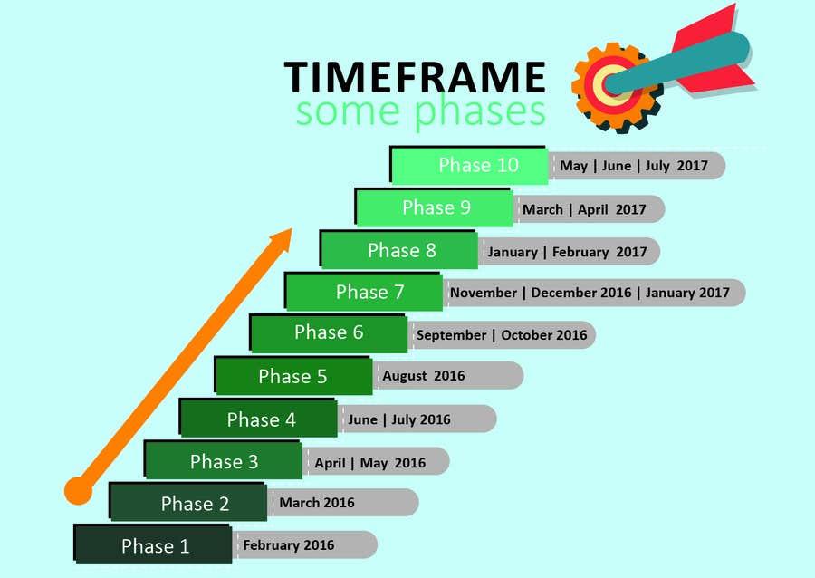 My Time Frame Frame Design Amp Reviews