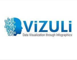 #109 para Logo Design for Vizuli por sharpminds40