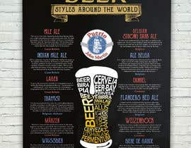 #14 for Design a Beer Flyer by Senagraph