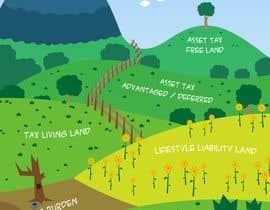 "#7 untuk Creative Landscape Illustration for ""My Money Landscape"". Draft provided. oleh Onnoes"