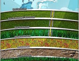 "#4 untuk Creative Landscape Illustration for ""My Money Landscape"". Draft provided. oleh JuppyX"
