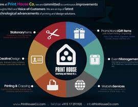 #39 untuk Design a Flyer for Print House Services oleh darkemo6876