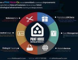 #40 untuk Design a Flyer for Print House Services oleh darkemo6876