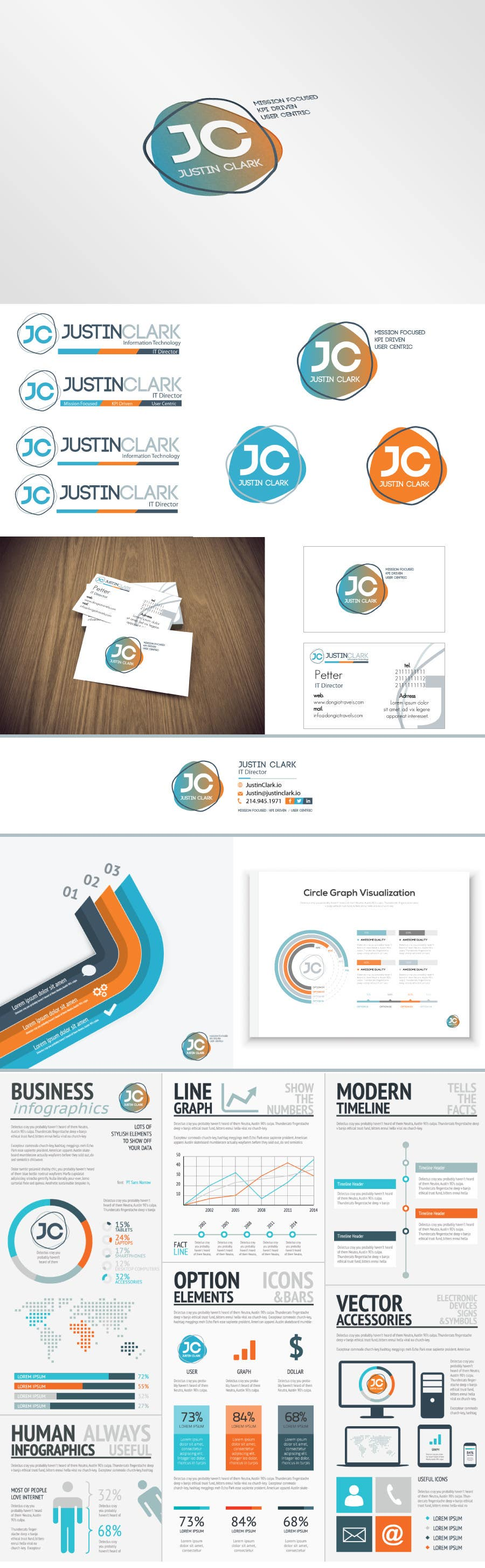 personal brand creation  logo  business card  email