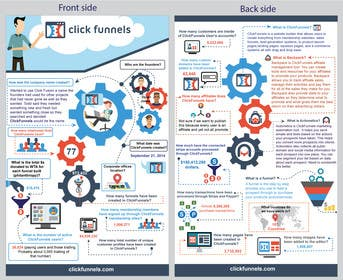 Image of                             Design a ClickFunnels Infographi...