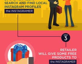 #5 for Make infographic to explain Local Lily by aindrila1985