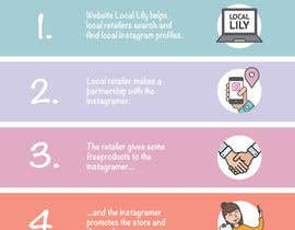 #19 for Make infographic to explain Local Lily by vitlitstudio