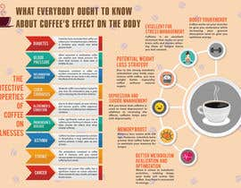 #2 for Infographic about coffee (winner will get remaining design - another $30) by garceta14
