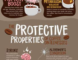 #8 for Infographic about coffee (winner will get remaining design - another $30) by Farbissina