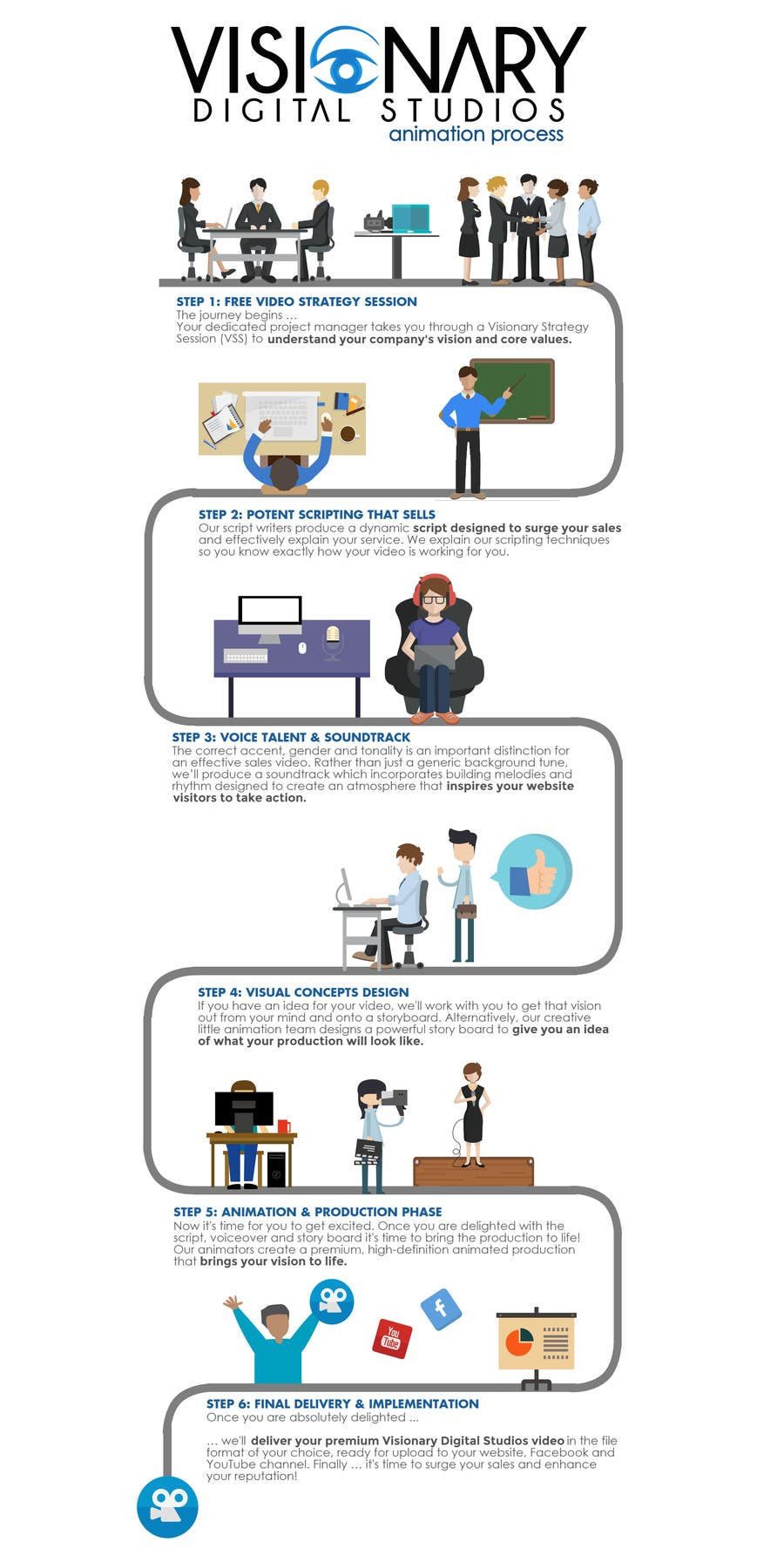 Proposition n°4 du concours Creative storyboard-style infographics