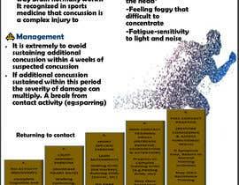 Nro 38 kilpailuun information flyer design käyttäjältä hikmahhamid157