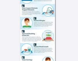 nº 17 pour Infographic Design (Samples Provided) par felixdidiw