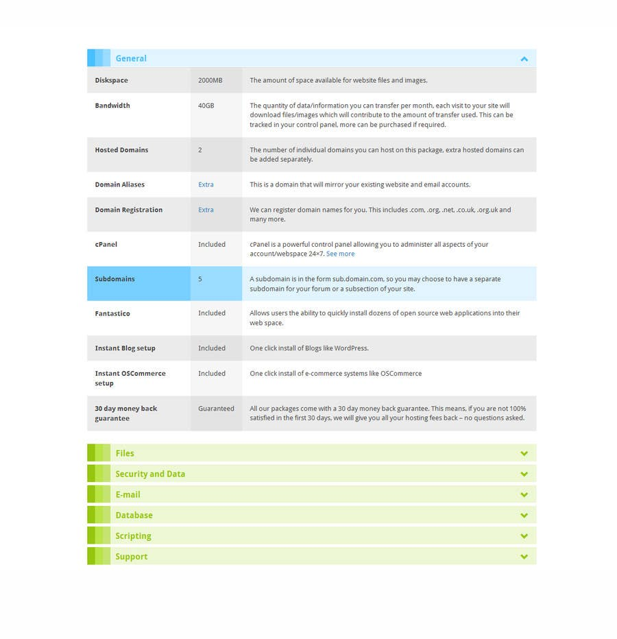 table design css. Design And CSS / HTML For Table Css S