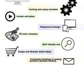 Nro 8 kilpailuun Create 2 infographics for www.easy.auction käyttäjältä julianfh