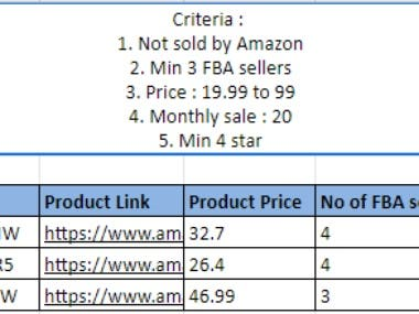 Product Research According to Criteria:  #Extenstions that I have for previous work: Keepa Graph Extensions, Scope (Seller Lab), AMZScout FBA calculator, AMZ Superman seller tool, Viral Launch, Jungle Scout, Commerce Inspector, DSM Tool, ASINspector, AMZ Scout Pro, eBay Profit Calculator, PrimeGlobal, Cently, Grabley, DS Amazon Quick View.  #Online Store Manager: I am having a great experience on Amazon / eBay / Shopify and my duties are: 1) Short listing the profitable product on Amazon using some Google chrome Extensions like Keepa Graph, Scope, AMZScout FBA calculator, AMZ Superman seller tool etc. 2) On that basis of calculating/checking sales rank, ROI, profit/loss, Number of reviews, estimated sales per month etc. 3) Also, we are good at contacting suppliers as from Jungle Scout we look for products that match criteria then find the supplier for that product and contact that supplier. 4) Gather Info from the supplier and communicate with them through email.