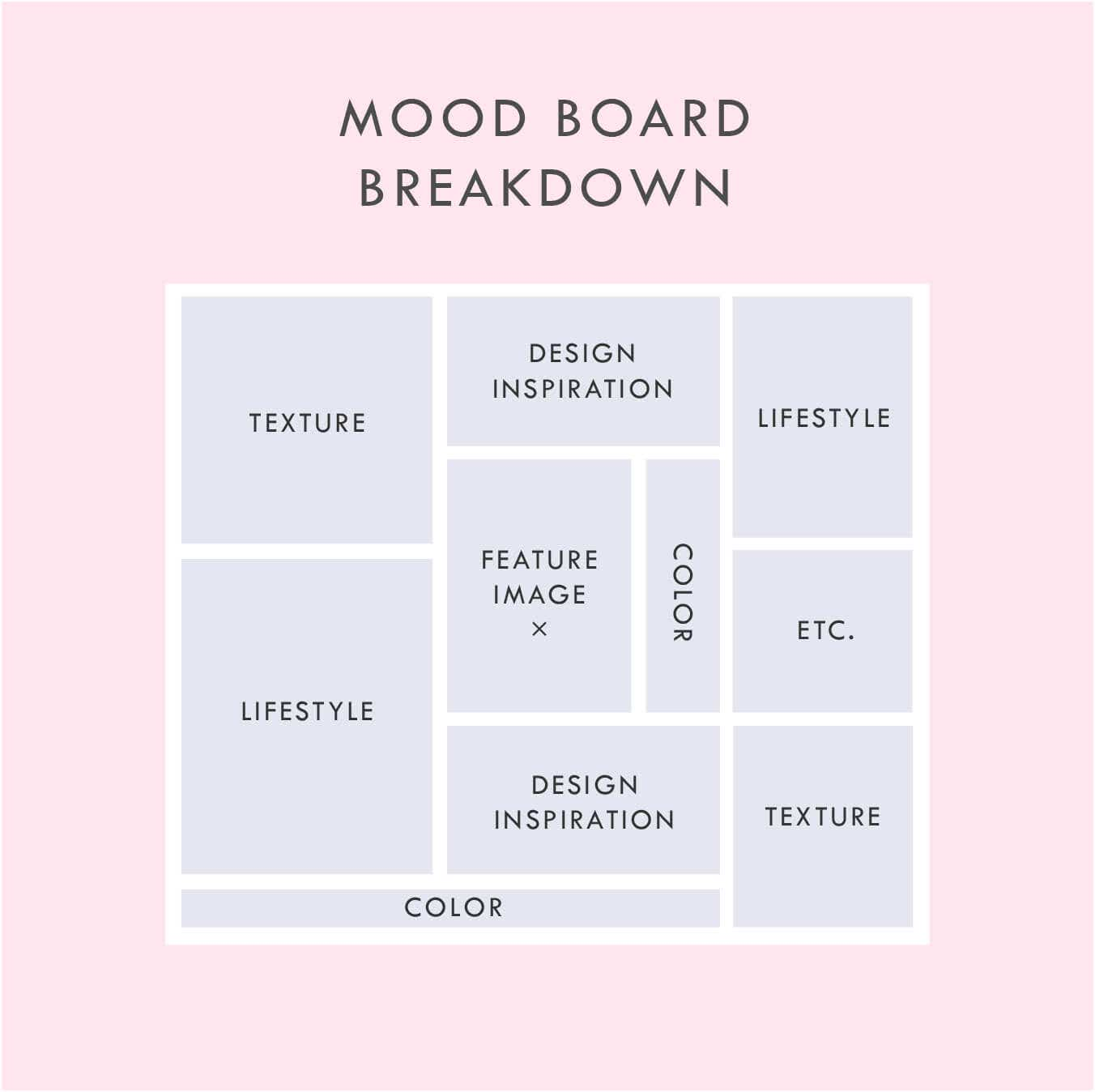 creating a mood board on canva