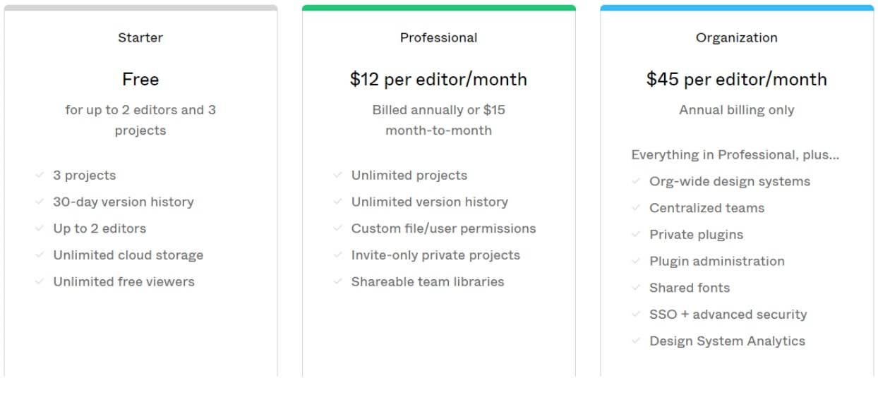 figma plans and pricing
