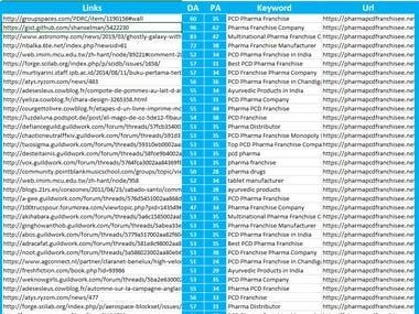 We have improved Website Keywords Ranking by High-Quality backlinks..We have 5000+ websites database to build backlinks, we can improve any website ranking guaranteed.