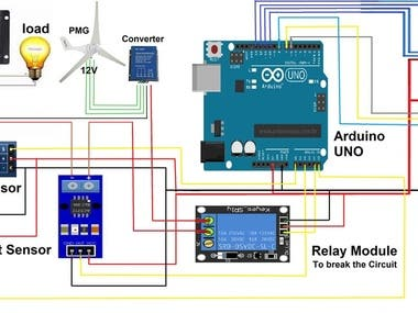 Smart solar system using Arduino and Ethernet for controlling.
