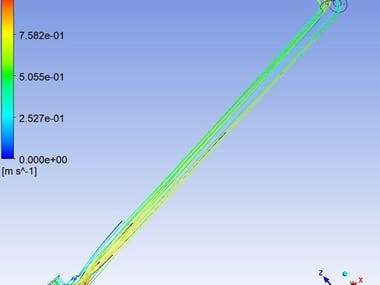 The Tool used: ANSYS R3 2019