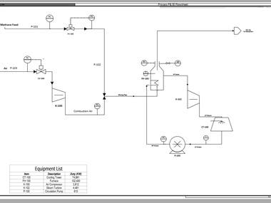 Using Microsoft Visio for  creating Process Flow Diagram