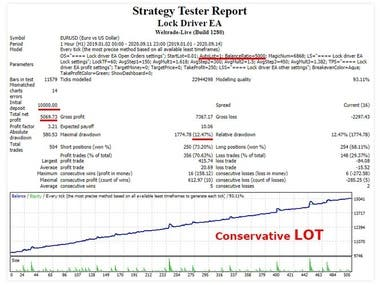 Expert developed by me and sold on the Market MQL5.