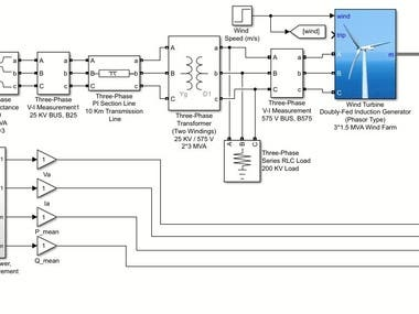 Implemented the DFIG on simulink. It was integrated with 25 KV grid.