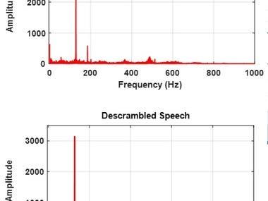 Speech Scrambling