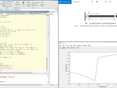 Developing a code to solve mass/spring/damper system with Newmark integration method.