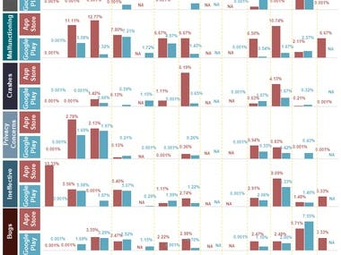 Creating charts in powerpoint...