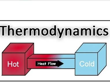 I specifically cover following areas. Thermodynamics basic, thermo cycles, all types of engines, generators, compressors etc Heat transfer, mass transfer, heat exchanger, etc Computational fluid dynamics Close and open system