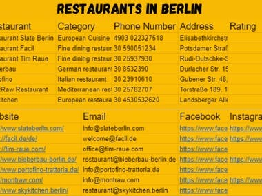 I have collected Data of Restaurants in Berlin manually from Google Maps.