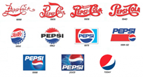 Pepsi logo through the ages