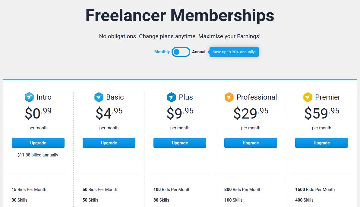 How do i upgrade my membership membership freelancer for Preferred plans