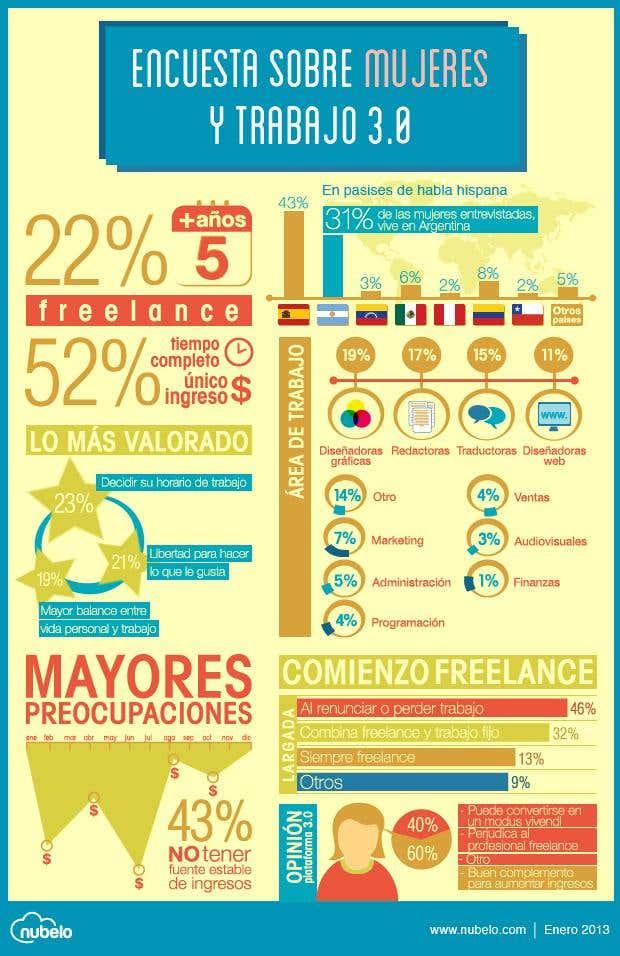 infografico-mujeres