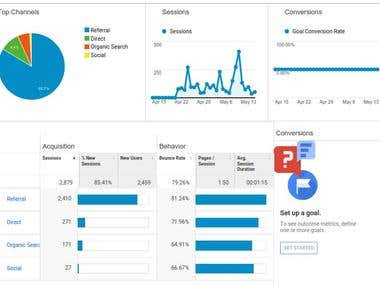 within 1 month Traffic increase status.