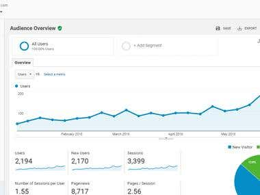 Traffic improvement with 6 months of SEO campaign - Our hard work speaks. We delighted our client with our search engine optimization work.  Their website Traffic has been constantly increased with 6 months of SEO campaign.  Get more traffic without spending in Ads. Contact us for FREE SEO audit of your website.