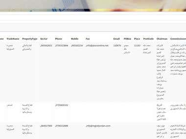 http://alshams-elect.com/ i have a database which has tables or people for example, i need to create users with permissions to log online and view the database records and update 1 or 2 fields in some certain records , the user permission to login will expire after 3 days, and the records he alter he cant view them again in this period, then we have 7 users with supervisor permissions to view the users under them and see the changes they made, and we have a super admin who can see all the changes that has been made to the records and create reports,and each supervisor cant see the records of the users under the other supervisor, there should be a logging facility to view each user on which date and time he logged in and changed the records, in the reports part, if a record is altered by more than one user then in the report the record should show once with a field containing the users who changed his record.