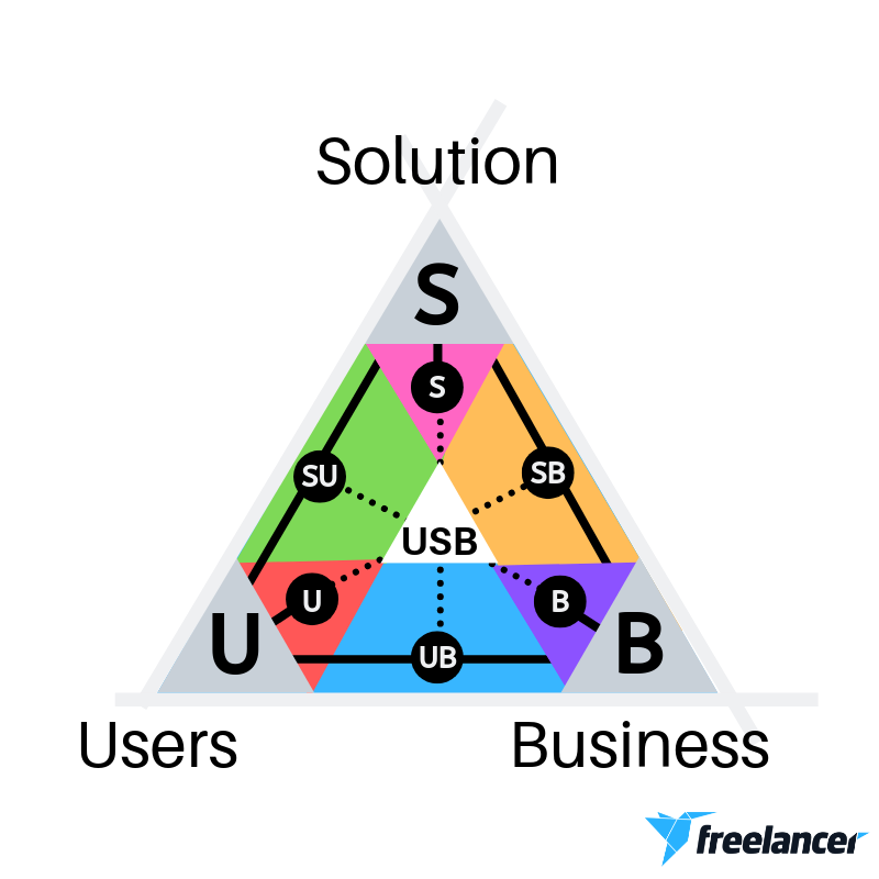 fully staffed business diagram